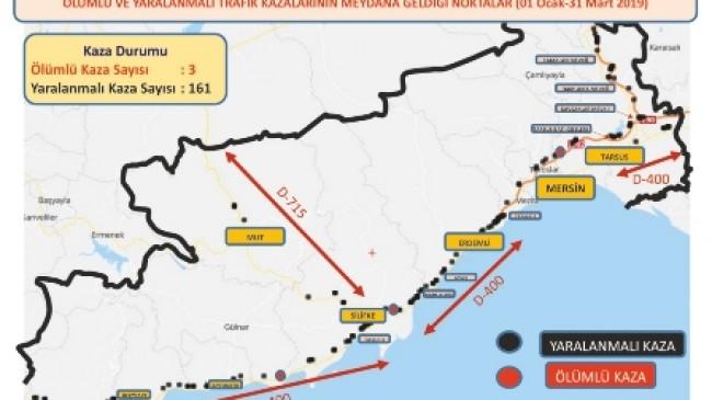Mersin'in 3 Aylık Trafik  Kontrol ve Kaza Bilançosu
